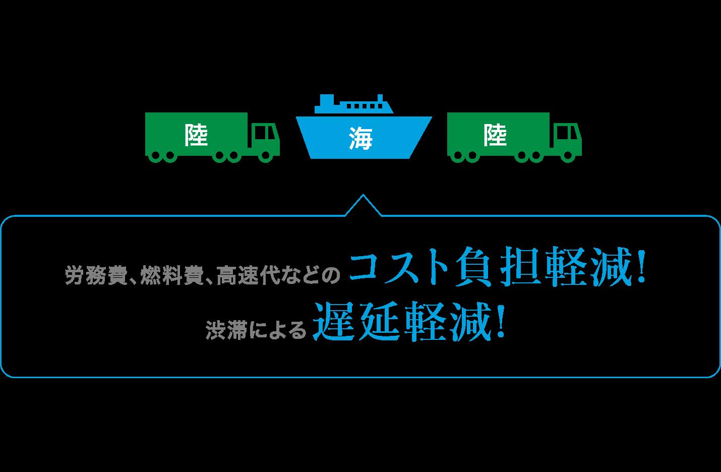 海陸一貫輸送のメリット